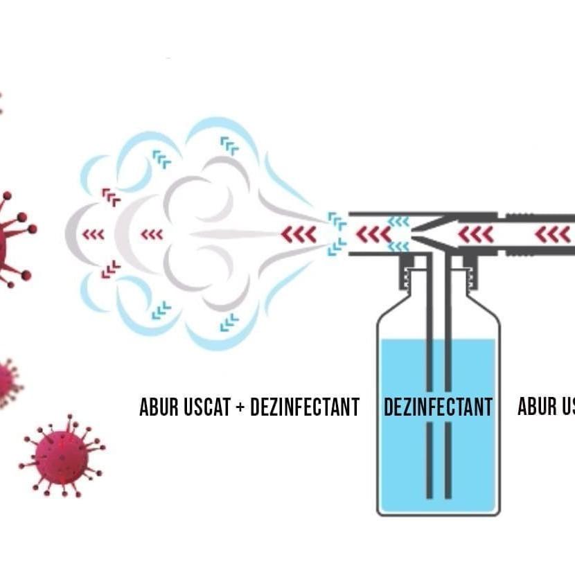 Technologia de Curățare cu Abur Uscat Ecologic 3